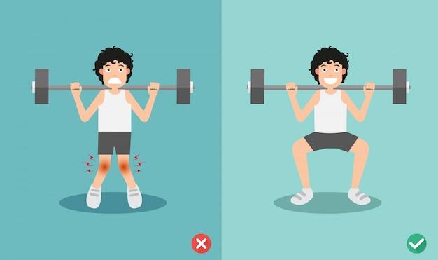 Posizione sbagliata maschio e giusta dello squat, illustrazione