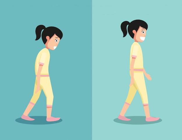 Posizioni migliori e peggiori per camminare