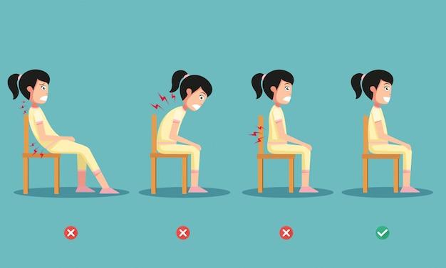 Posizioni sbagliate e giuste di modi per sedersi, illustrazione