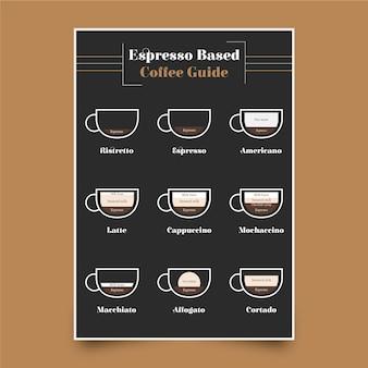 Poster della guida del caffè