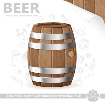 Poster di birra