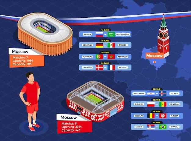 Poster di coppa di calcio della russia