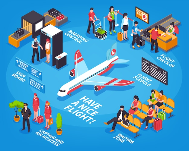Poster di infografica isometrica di partenza dell'aeroporto