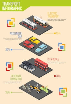 Poster di infografica trasporto urbano