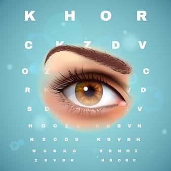 Poster grafico oftalmico di controllo visivo ottometrico