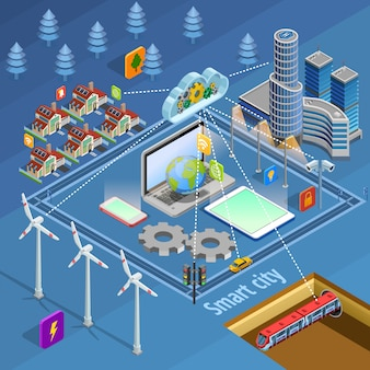 Poster isometrico infrastruttura smart city