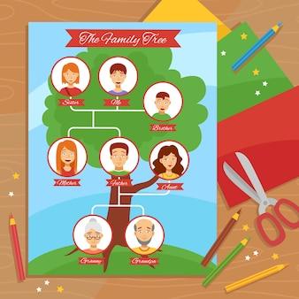 Poster piatto di lavoro manuale creativo dell'albero genealogico