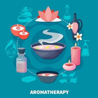 Poster piatto di profumi per aromaterapia spa
