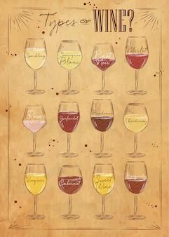 Poster principali tipi di vino kraft