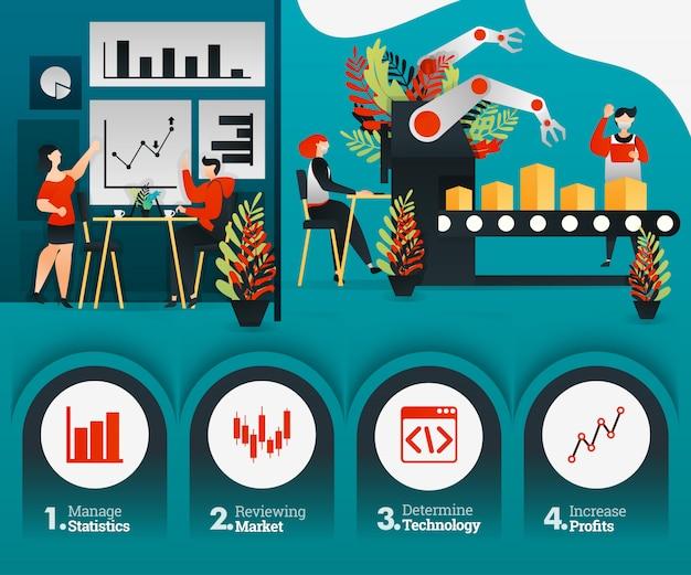 Poster sulle fabbriche con tecnologia robotica