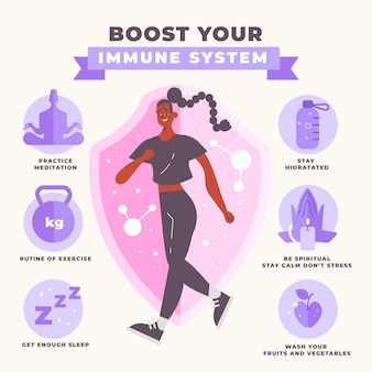 Potenzia il tuo modello di infografica del sistema immunitario
