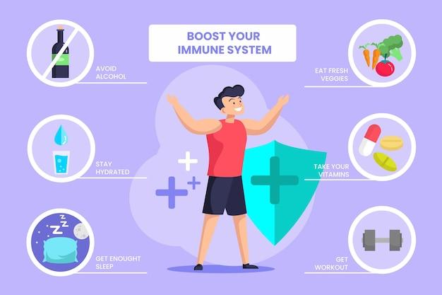 Potenzia il tuo sistema immunitario - infografica