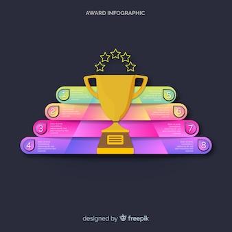 Premio infografica
