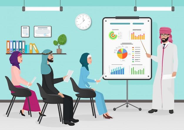 Presentazione aziendale di persone arabe