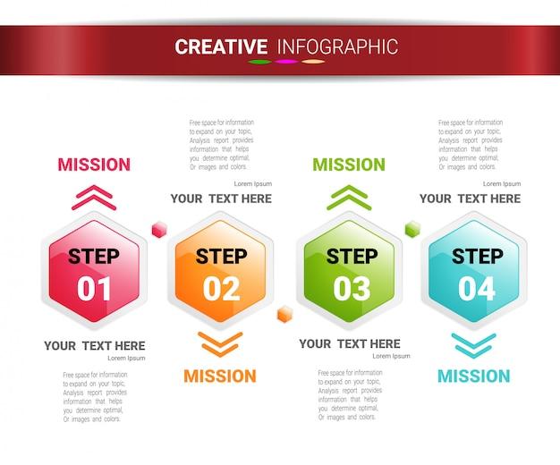 Presentazione e grafico circolare. concetto di business con 4 uguali