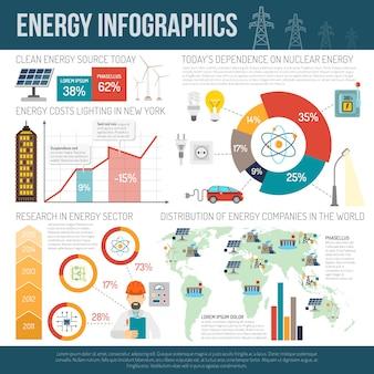 Presentazione infografica di distribuzione di energia pulita in tutto il mondo