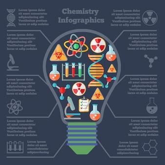 Presentazione infographic della disposizione della forma della lampadina di rapporto di tecnologia di ricerca scientifica di chimica con la struttura della molecola di simbolo del dna
