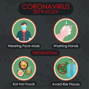Prevenzione dell'infezione da virus covid 19.