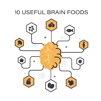 Principali prodotti utili per il cervello: bacche, pesce, carote, noci, barbabietole, uova, cioccolato, mela, broccoli, semi.