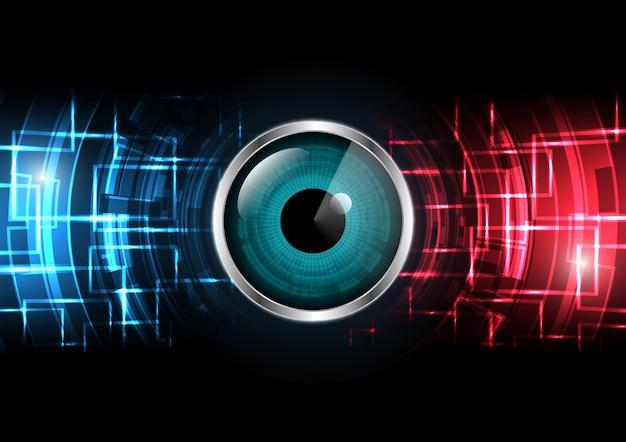 Priorità bassa del radar del cerchio dell'occhio futuro astratto di tecnologia