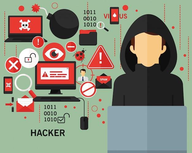Priorità bassa di concetto di hacker
