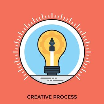 Processo creativo