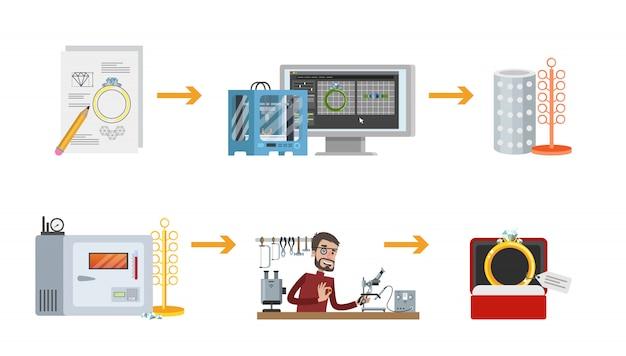 Processo di produzione di gioielli. dall'idea al prodotto finito.