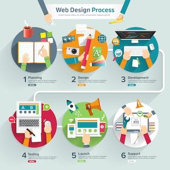 Processo di progettazione web infografica