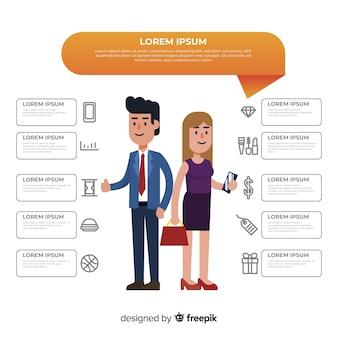 Profilo del cliente infografica