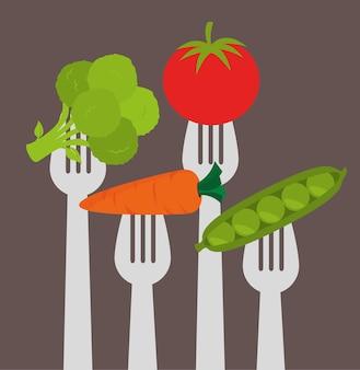 Progettazione alimentare