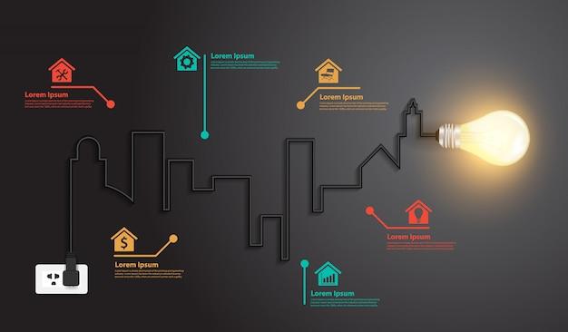 Progettazione creativa di edifici e punti di riferimento di idea della lampadina del cavo