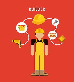 Progettazione del costruttore