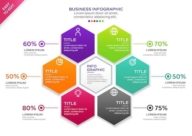 Progettazione del modello di business infographic