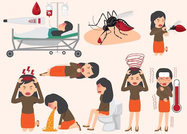 Progettazione del modello di febbre dengue dettagli o influenza e sintomi con infografica di prevenzione. le persone malate che hanno la febbre dengue e influenza salute e medicina cartoon