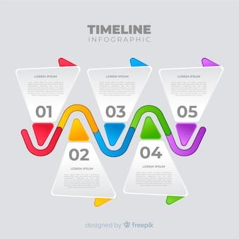 Progettazione del modello infografica timeline colorato