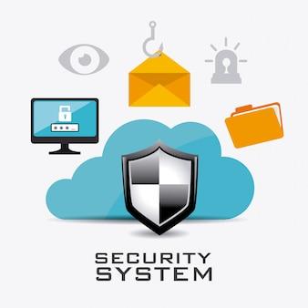 Progettazione del sistema di sicurezza.
