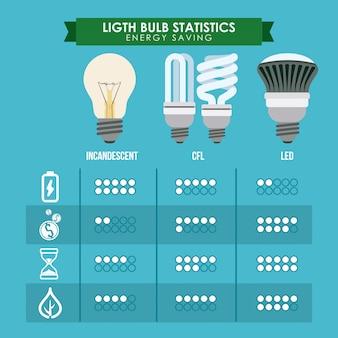 Progettazione della lampadina, illustrazione vettoriale.