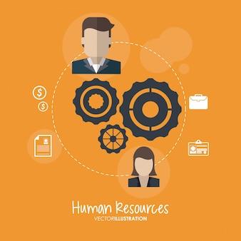 Progettazione delle risorse umane