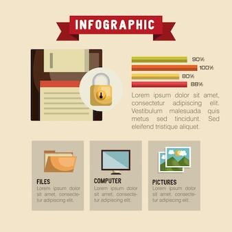 Progettazione di archiviazione dei dati