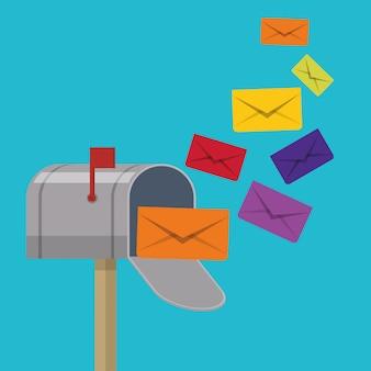 Progettazione di email