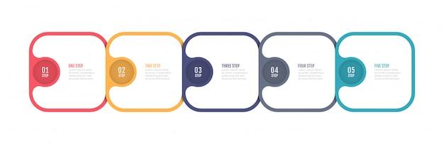 Progettazione di etichette infografiche per timeline con 5 opzioni, passaggi o processi numerici.