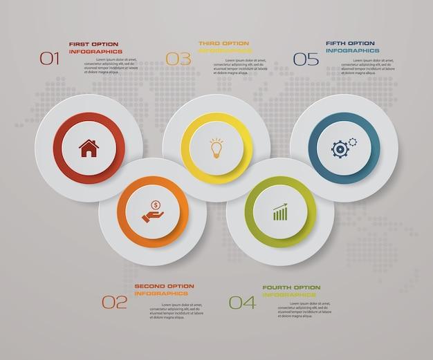 Progettazione di infografica con 5 tempi per la presentazione.