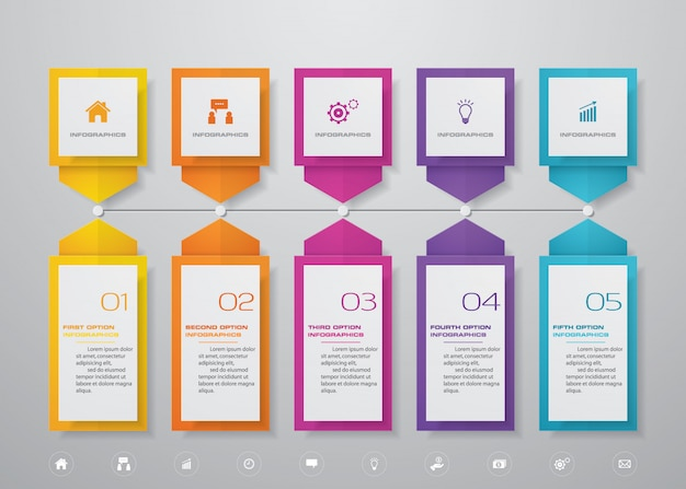 Progettazione di infografica con un grafico cronologico di 5 passi.