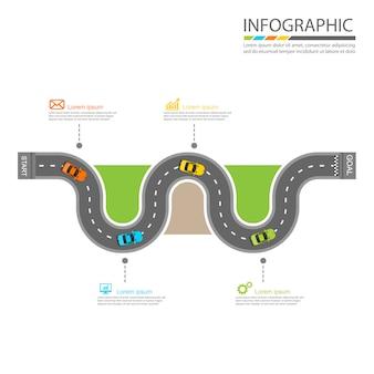 Progettazione di infografica stradale