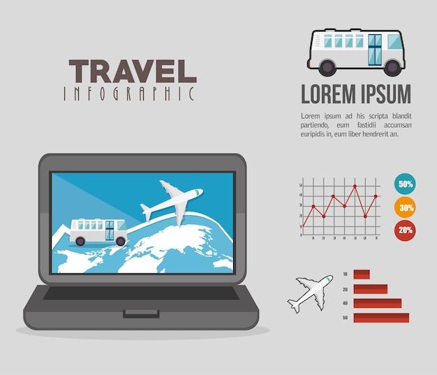 Progettazione di infografiche di viaggio