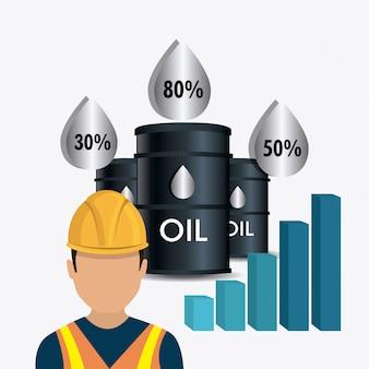 Progettazione economica dei prezzi del carburante