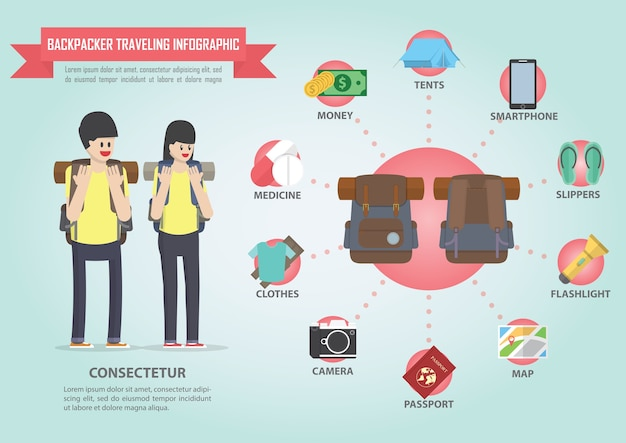 Progettazione infografica di viaggio con set di icone zaino in spalla