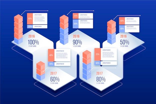 Progettazione infografica isometrica