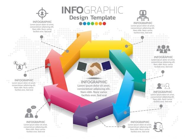 Progettazione infografica timeline di 7 passaggi