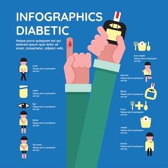 Progettazione piana delle icone di vettore di concetto infographic diabetico di assistenza sanitaria